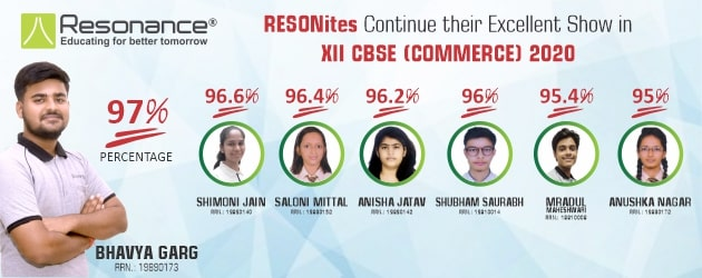 Class-XII CBSE Result